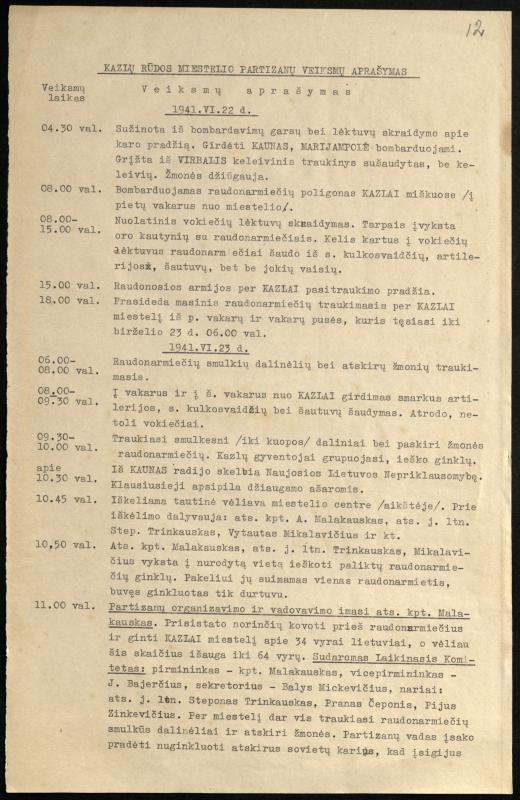 Kazlų Rūdos partizanų veiksmų aprašymas