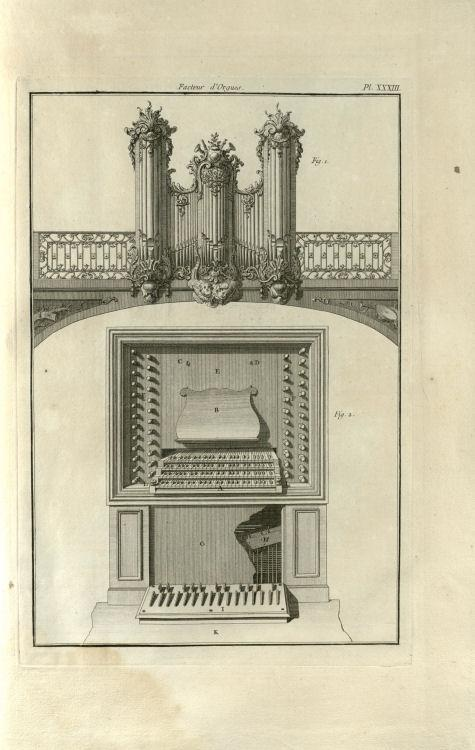 Bedos de Celles, François (1709–1779).
