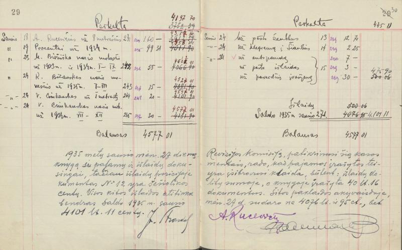 Kasos knyga. Kaunas, 1931–1940.
