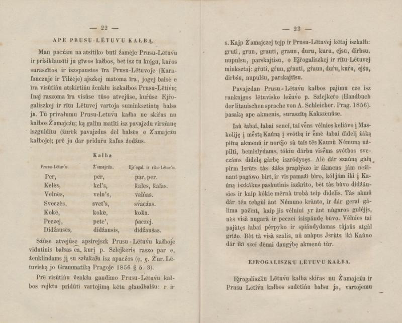 Juška, Jonas. Kałbos liëtuviszko lëżuvo ir lëtuviszkas statraszimas arba ortograpija